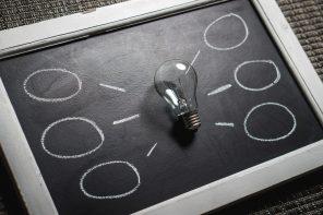 Go Create! Daj pracownikom czas na innowacyjność