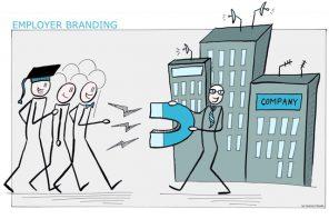 Akademia Employer Brandingu – marka pracodawcy w praktyce!